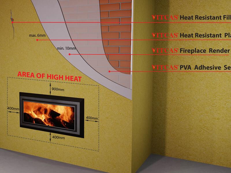 Notre système d'enduit et de plâtre résistant à la chaleur